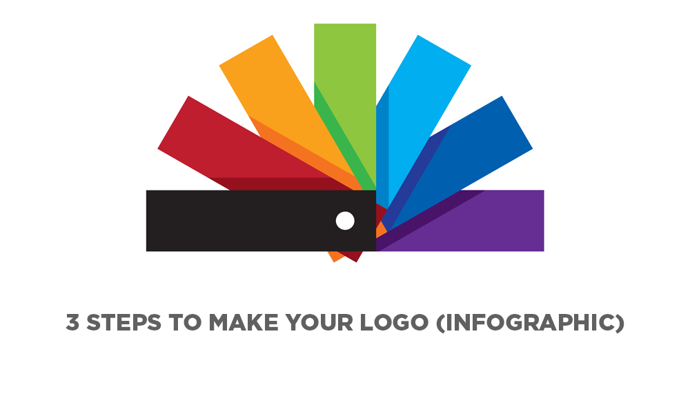 3 steps logo design